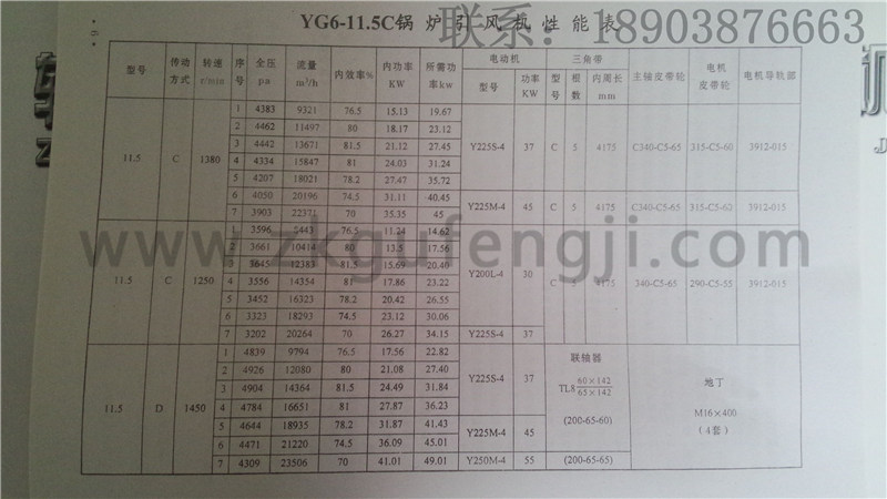 yg6-11.5c锅炉引德赢vwin网址性能参数表(图)