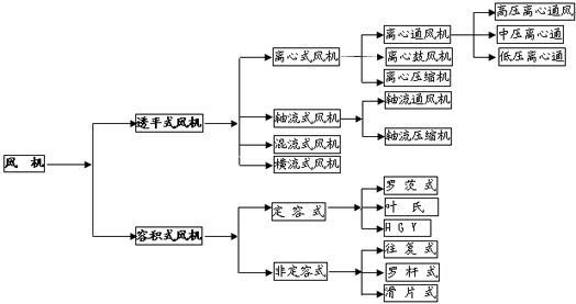 德赢vwin网址分类图